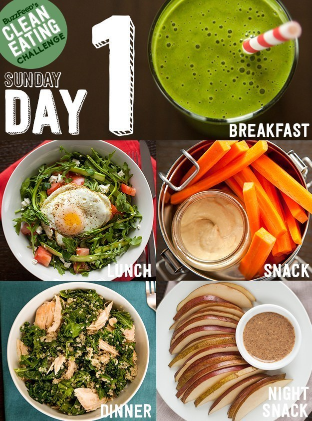 Buzzfeed foods healthy eating challenge stacyknows buzzfeed day 1 detox forumfinder Images