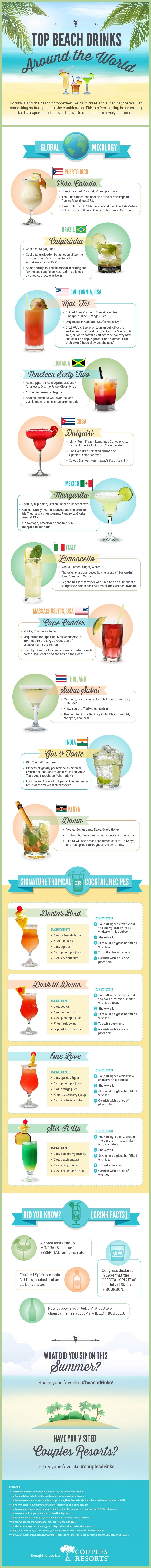 paint-CR_TopBeachDrinks_Infographic-V6-01-wide