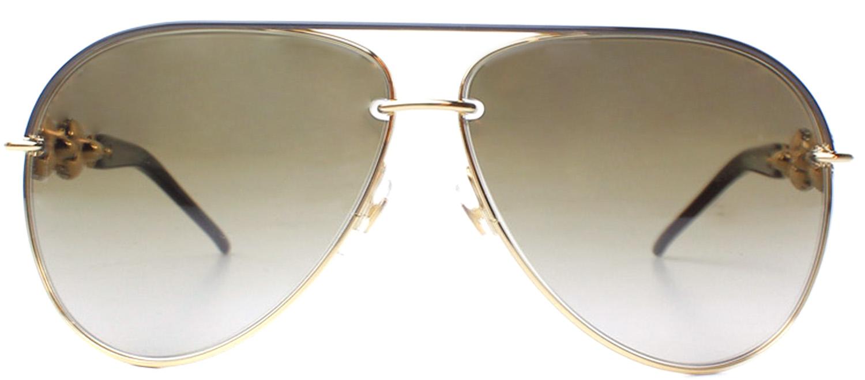 MADE IN THE SHADE:  DO DESIGNER SUNGLASSES PROVIDE BETTER UV PROTECTION THAN BARGAIN BRANDS?